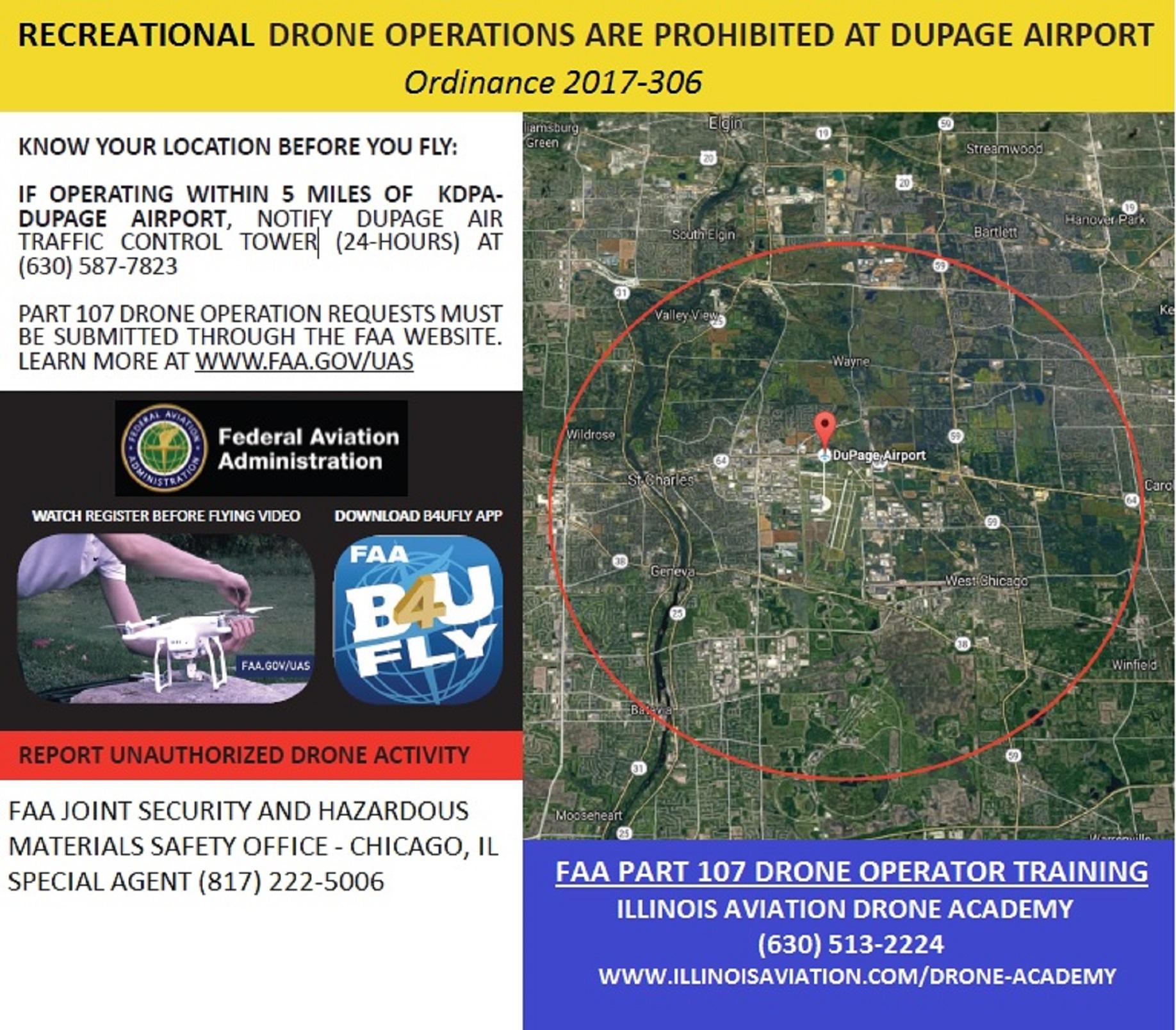 droneawarenessA2